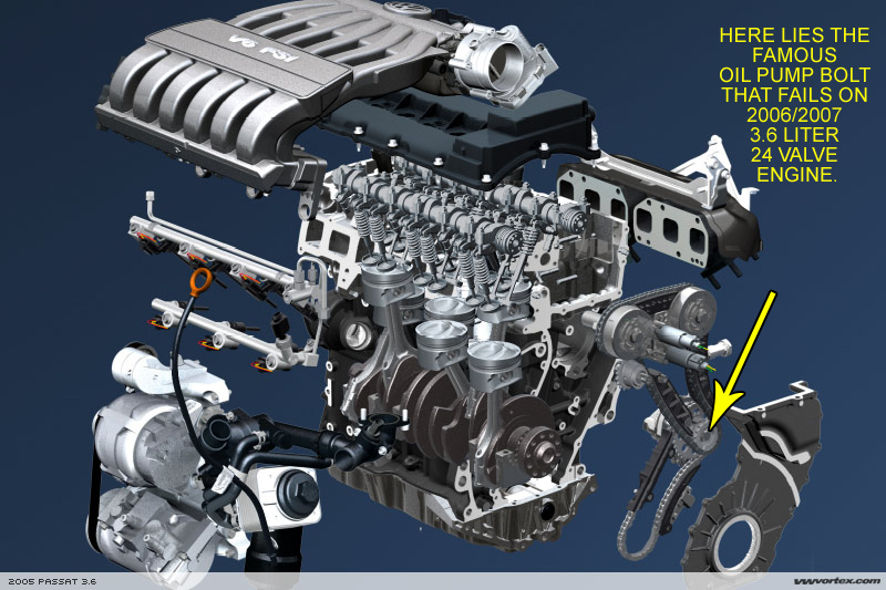 Vw 1 8t Engine Diagram Cylinder in addition 2 0 Tfsi Engine Diagram furthermore Oldart015 likewise Vw 1 8 Tsi Specs as well 3 0 Liter V6 Ford Spark Plug Torque. on tsi engine diagram